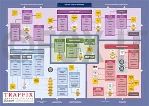service design itil service framework description