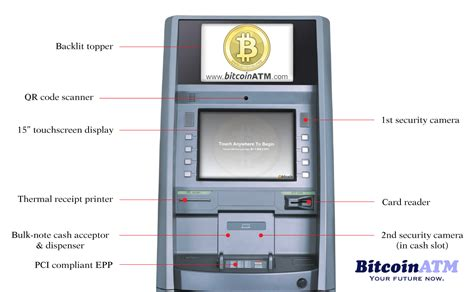 The quick summary of how to use a bitcoin atm: First Bitcoin ATM Coming to Canada