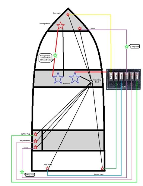 boat wiring diagram wellread me