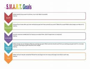 smart goals template tryprodermagenixorg With smart goals template for employees