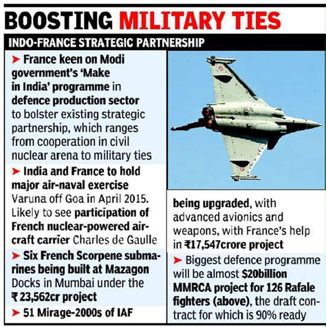France Pushes For Rafale Deal, But Talks Still Stuck