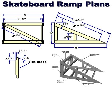 Nenny How To Build Wood Ramps