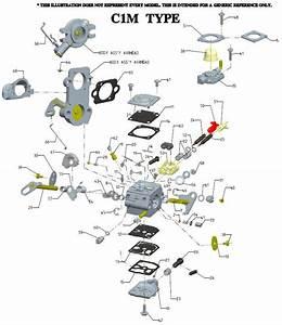 33 Ryobi Leaf Blower Parts Diagram