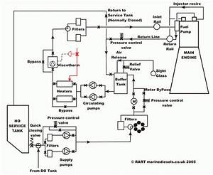 Piping Diagram Of Fuel Oil Systemarchitectural Wiring Diagrams