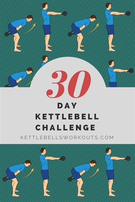 kettlebell challenge exercises kettle per training workout kettlebellsworkouts fitness minutes bells looking swings circuit kettlebells combination could then du