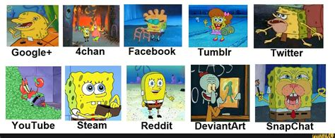 Dank Spongebob Memes - spongebob meme dank that steam one is so true though
