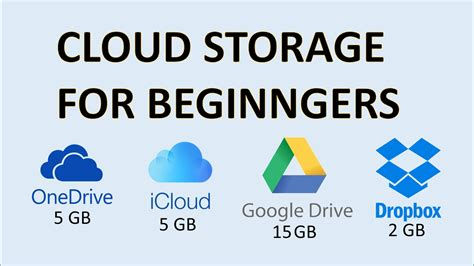 cloud storage cloud storage what is the cloud and how does it work