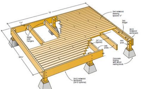 8x8 floating deck plans free 8x8 deck plans omahdesigns net
