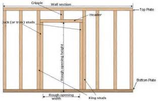 home depot prehung interior door doors exterior framing doors exterior