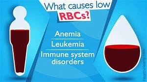Causes of Low Red Blood Cell Count