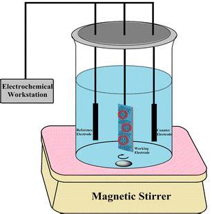 efficient electrochemical disinfection   coli   aureus  drinking water