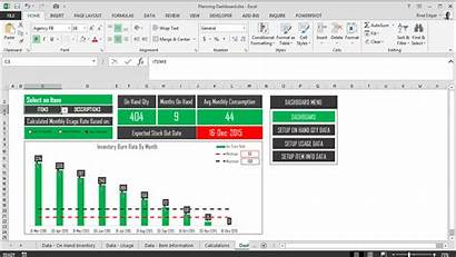 Dashboard Inventory Planning Excel Template Forecast Chart