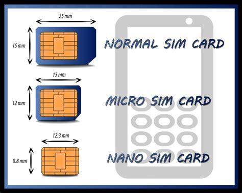 Sim Karte Zuschneiden Auf Nano