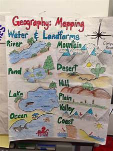 Geography  Mapping  Water  U0026 Landforms Anchor Chart
