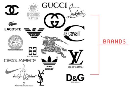 Top And Famous Clothing Brands 2015