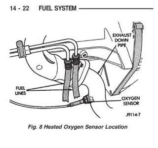 Jeep Cherokee Fuse Box Wiring Source
