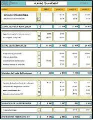 modele plan de financement mod 232 le de pr 233 visionnel gratuit pour faire un pr 233 visionnel