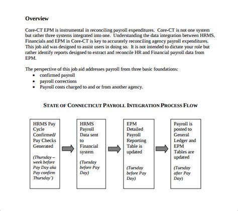 payroll ledger sample payroll report template human resources checklist payroll