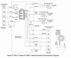 Yaesu Ft-450d Digimode Interface