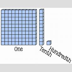 Multiplying Decimals  Math Coach's Corner