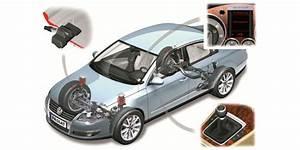Le Système Abs Est Obligatoire Sur Les Véhicules Neufs : le d tecteur de pression du pneu outils autobiz dictionnaire ~ Maxctalentgroup.com Avis de Voitures
