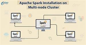 Install Apache Spark On Multi-node Cluster
