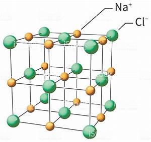 Water And Sodium Chloride Molecular Diagram