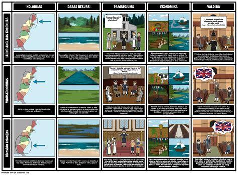 13 Kolonijas Salīdzina Kontrastu Storyboard by lv-examples