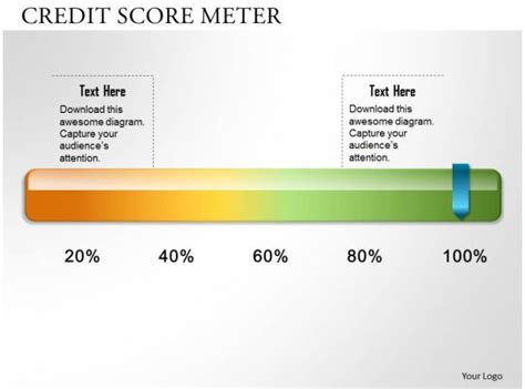 credit score meter powerpoint template