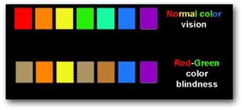 color blindness genetics genetic diseases tutorvista
