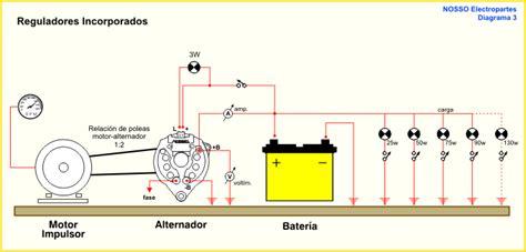 banco de prueba reguladores de voltaje