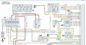 V Manual  Peugeot 206 Fuel Injection System Wiring Diagrams