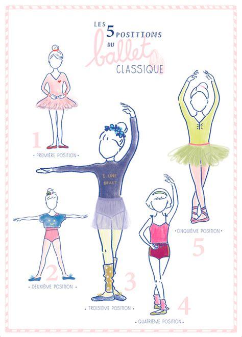 affiche d 233 co danse classique illustration chambre fille cocotka