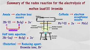 Redox Reaction In An Electrolytic Cell