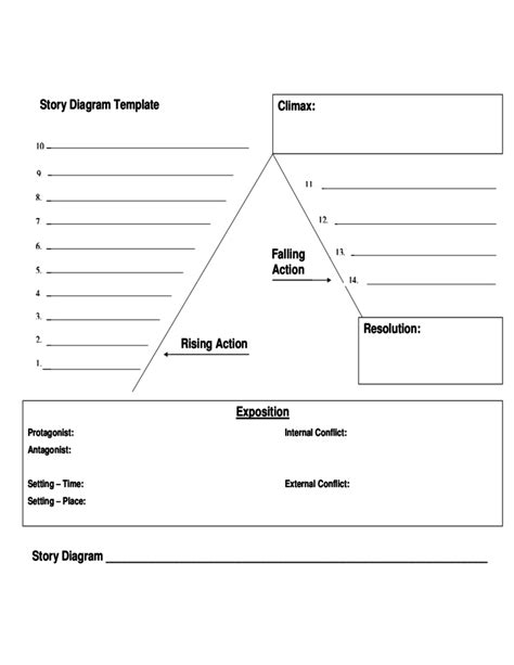 story diagram template