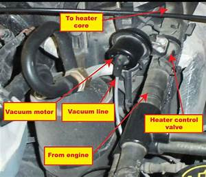 Diagnose A Heater Control Valve  U2014 Ricks Free Auto Repair