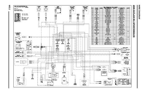 polaris sportsman 500 fuse box wiring library