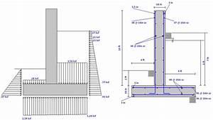 Retaining wall modeling