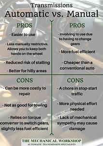 Automatic Vs  Manual Vehicles