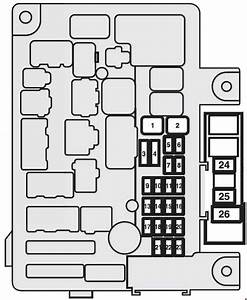 2014 Mitsubishi Outlander Fuse Box Diagram