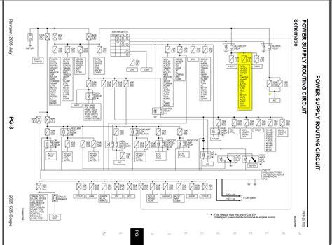 2004 Infiniti G35 Fuse Box Diagram by The Car Runs