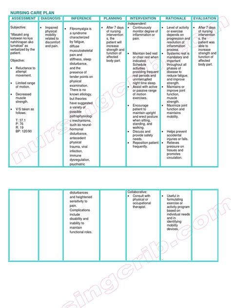 Nursingcribcom Nursing Care Plan Fibromyalgia