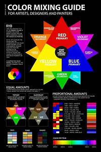 Paint Colour Mixing Chart Pdf Bunch Ideas Of Colour Mixing Chart Pdf Best Color Mixing