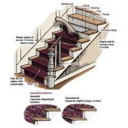 8 Foot Carpet Runners by Overview How To Install A Stair Runner This Old House