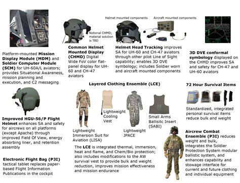 atrrs army help desk air soldier system air ss usaasc