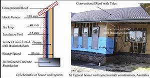 A Typical Conventional House Wall Construction System