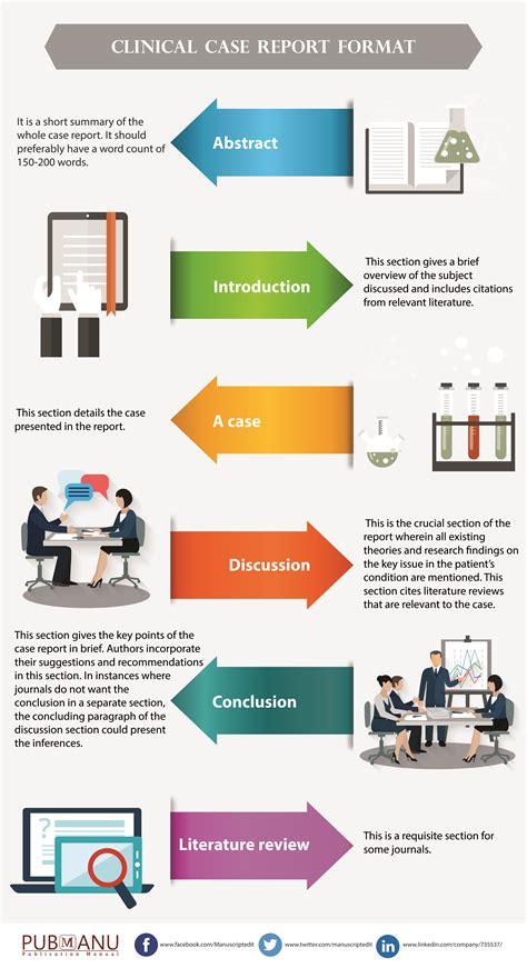 Structure of a clinical case report - Manuscriptedit ...