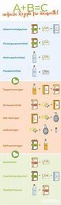 Küchenschränke Reinigen Hausmittel : pin auf hausmittel ~ A.2002-acura-tl-radio.info Haus und Dekorationen