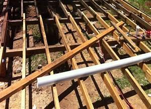 Floor joist for Structural floor joists