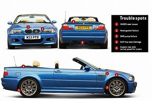 Bmw E46 M3 Buyer U2019s Guide  What To Pay And What To Look For